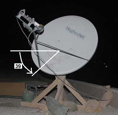 Pointing Dish Need Help In Afghanistan