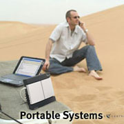 Hand portable BGAN satellite internet terminal