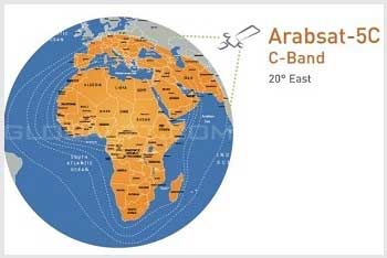 Arabsat 5C C band beam