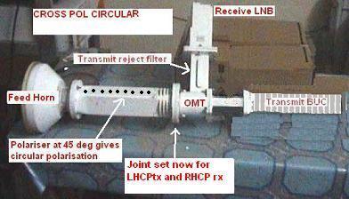 LHCP transmit