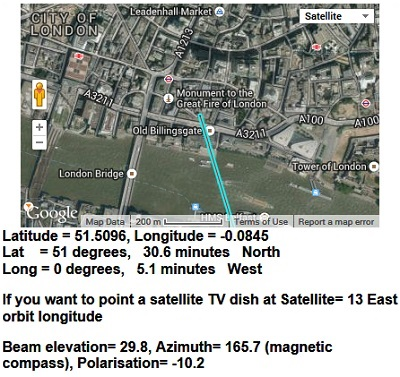 Latitude and longitude finder and dish pointing angles