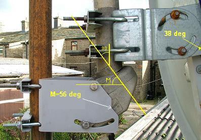 Satellite dish STAB HH100 motor
