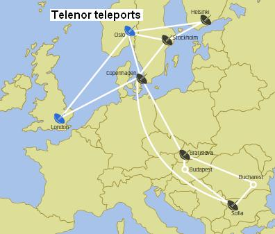 Telenor satellite communications teleports
