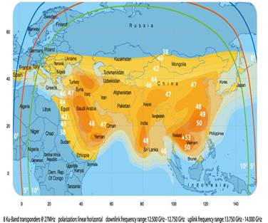 ABS satellite coverage