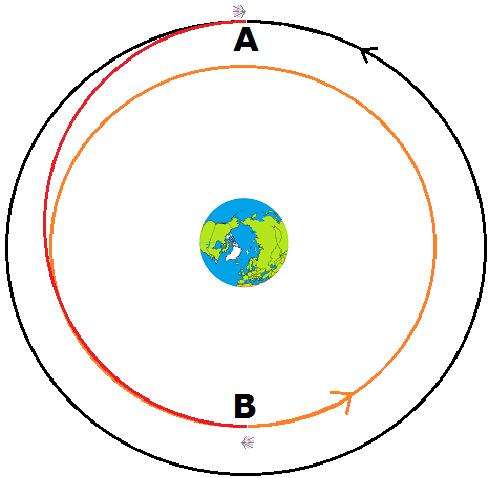 Repositioning geostationary satellites