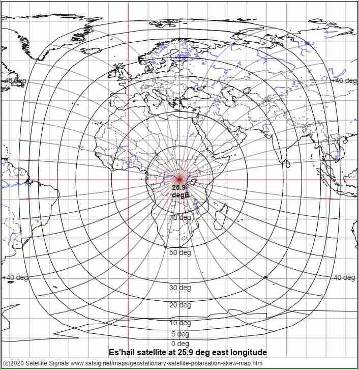 Es-hail-2 global beam map with elevation and skew angles
