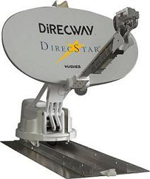 Auto-deploy vehicle mounted satellite dish