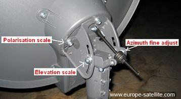 Dish pointing for Tooway antenna