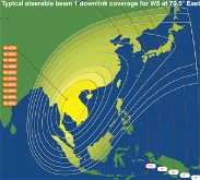 Typical steerable beam 1 downlink coverage for Eutelsat W5 at 70.5 east